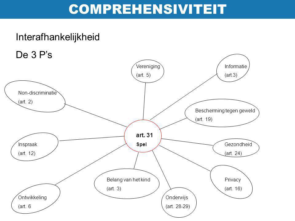 COMPREHENSIVITEIT Interafhankelijkheid De 3 P's VerenigingInformatie (art.