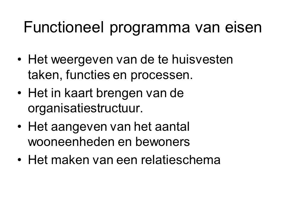 Functioneel programma van eisen Het weergeven van de te huisvesten taken, functies en processen. Het in kaart brengen van de organisatiestructuur. Het