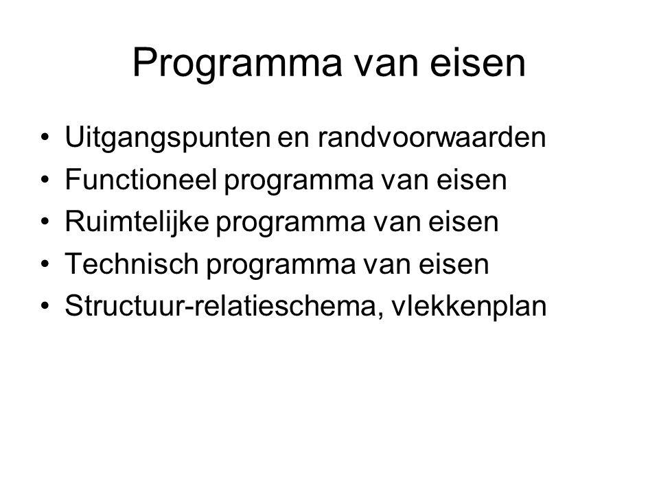 Programma van eisen Uitgangspunten en randvoorwaarden Functioneel programma van eisen Ruimtelijke programma van eisen Technisch programma van eisen St