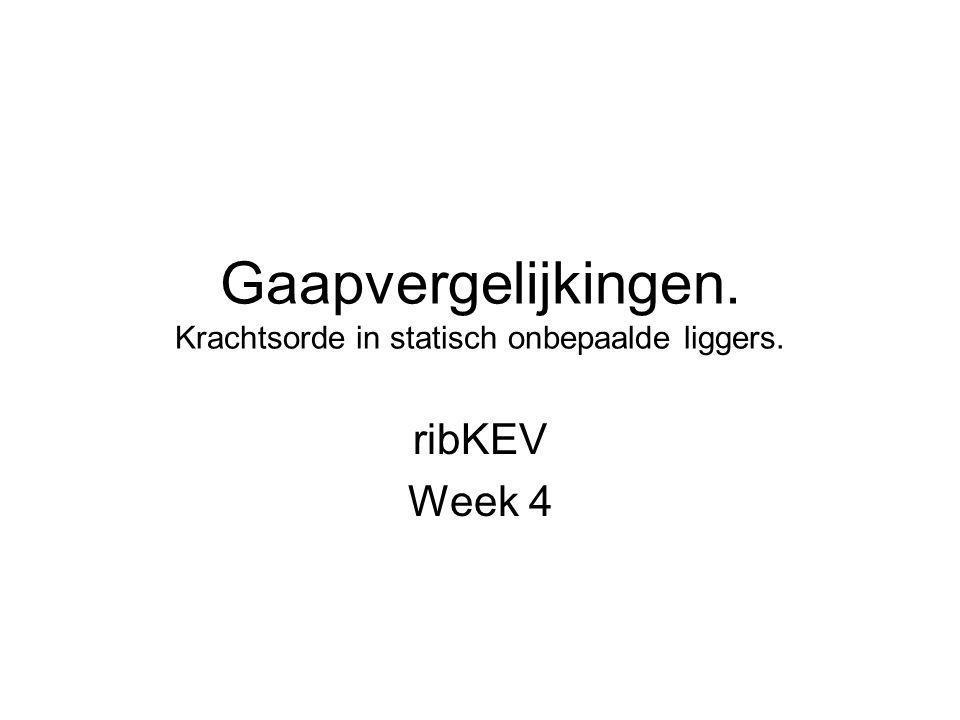 Gaapvergelijkingen. Krachtsorde in statisch onbepaalde liggers. ribKEV Week 4