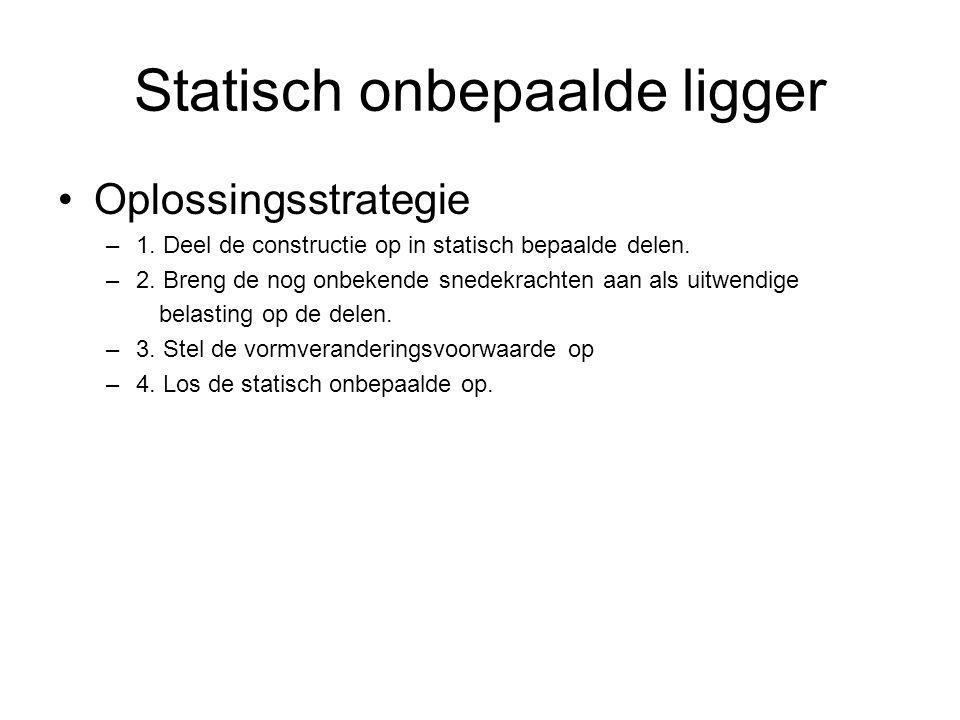 Statisch onbepaalde ligger Oplossingsstrategie –1. Deel de constructie op in statisch bepaalde delen. –2. Breng de nog onbekende snedekrachten aan als