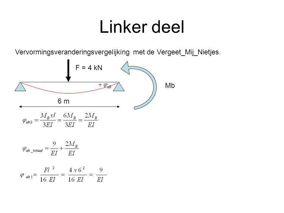 Linker deel Vervormingsveranderingsvergelijking met de Vergeet_Mij_Nietjes. 6 m Mb F = 4 kN