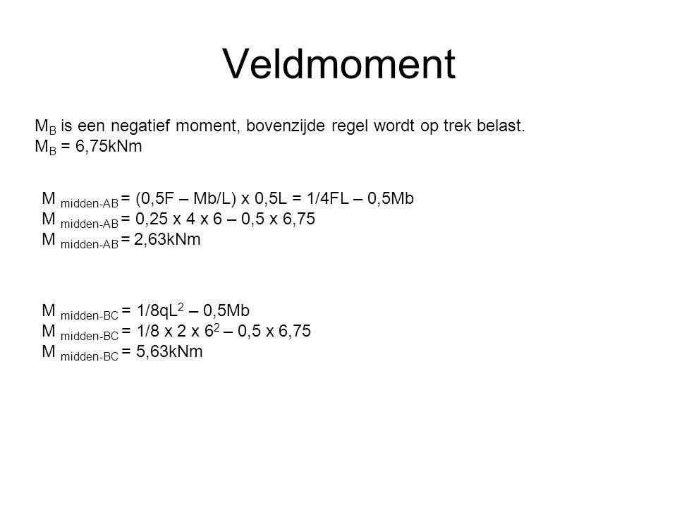 Veldmoment M B is een negatief moment, bovenzijde regel wordt op trek belast. M B = 6,75kNm M midden-AB = (0,5F – Mb/L) x 0,5L = 1/4FL – 0,5Mb M midde