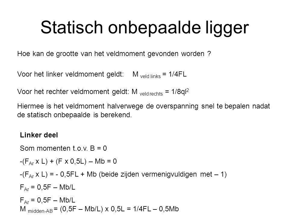 Statisch onbepaalde ligger Hoe kan de grootte van het veldmoment gevonden worden ? Voor het linker veldmoment geldt: M veld links = 1/4FL Voor het rec