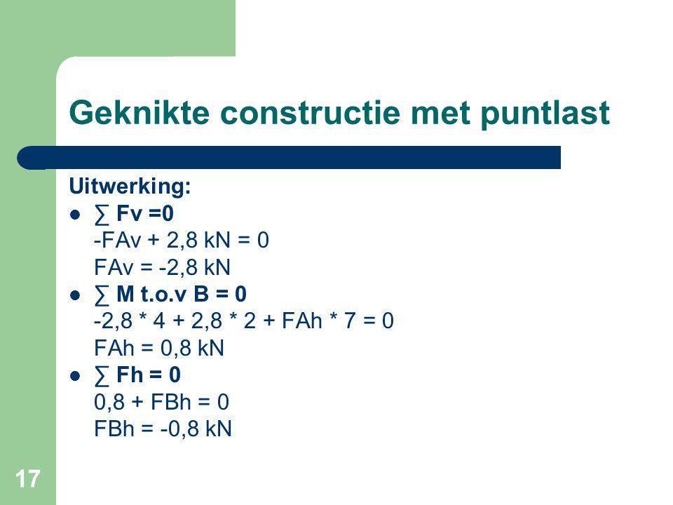 17 Geknikte constructie met puntlast Uitwerking: ∑ Fv =0 -FAv + 2,8 kN = 0 FAv = -2,8 kN ∑ M t.o.v B = 0 -2,8 * 4 + 2,8 * 2 + FAh * 7 = 0 FAh = 0,8 kN