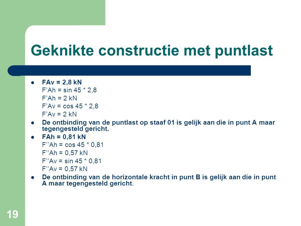 19 Geknikte constructie met puntlast FAv = 2,8 kN F'Ah = sin 45 * 2,8 F'Ah = 2 kN F'Av = cos 45 * 2,8 F'Av = 2 kN De ontbinding van de puntlast op sta