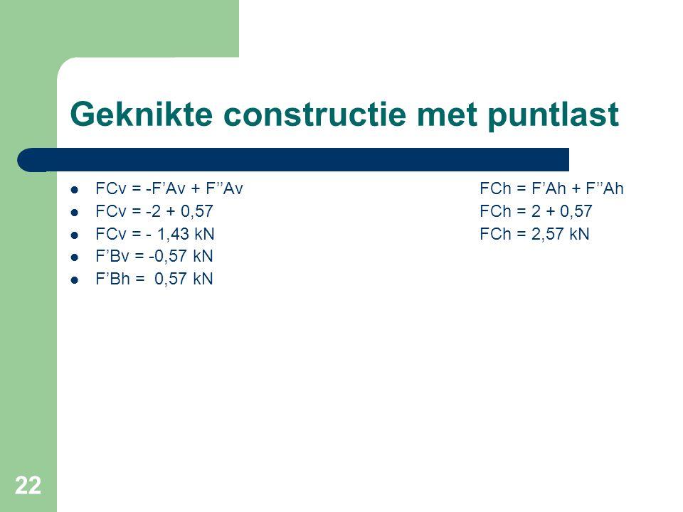 22 Geknikte constructie met puntlast FCv = -F'Av + F''AvFCh = F'Ah + F''Ah FCv = -2 + 0,57FCh = 2 + 0,57 FCv = - 1,43 kNFCh = 2,57 kN F'Bv = -0,57 kN