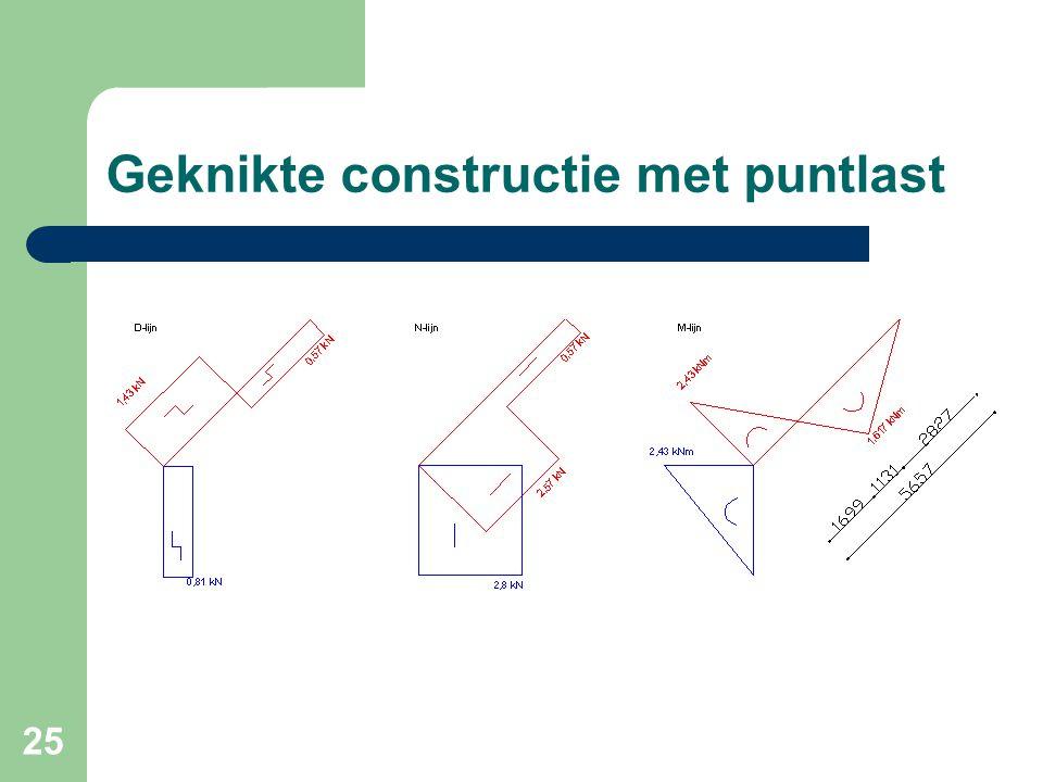 25 Geknikte constructie met puntlast