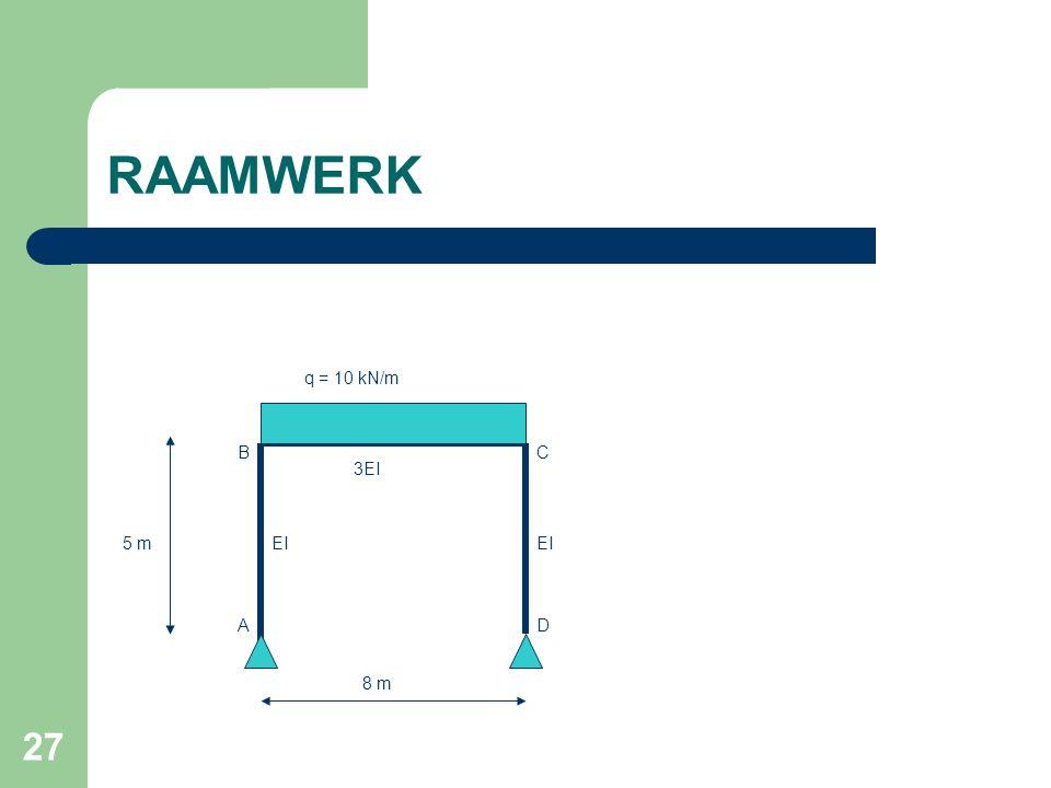 27 RAAMWERK 8 m 5 m q = 10 kN/m 3EI EI A BC D