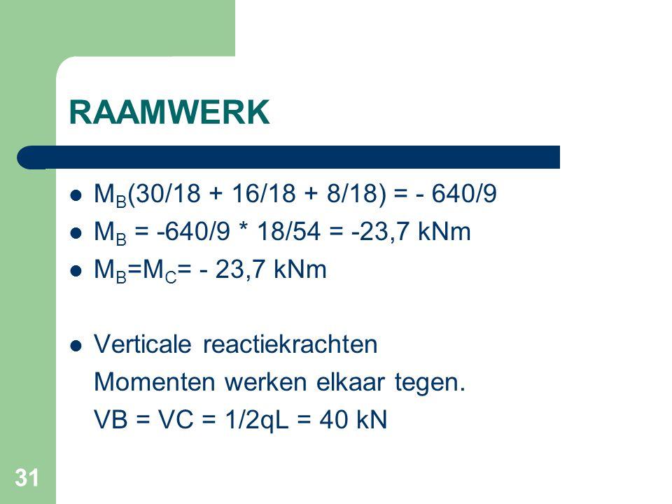 31 RAAMWERK M B (30/18 + 16/18 + 8/18) = - 640/9 M B = -640/9 * 18/54 = -23,7 kNm M B =M C = - 23,7 kNm Verticale reactiekrachten Momenten werken elka