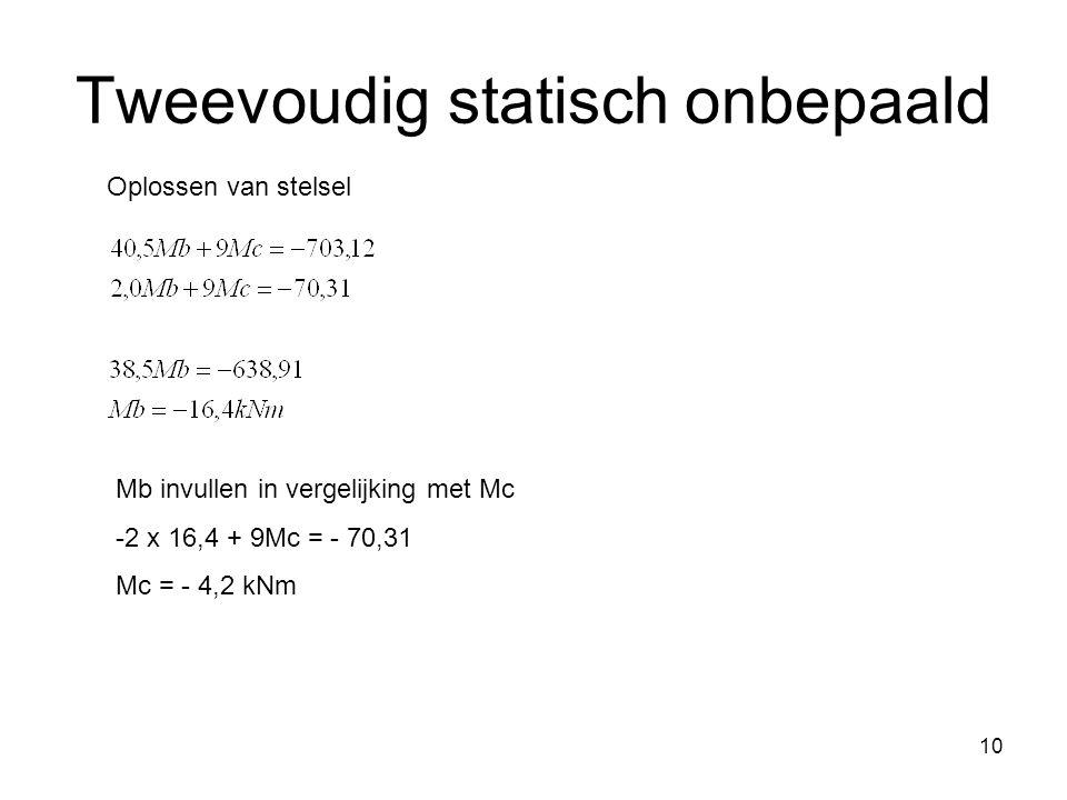 10 Tweevoudig statisch onbepaald Oplossen van stelsel Mb invullen in vergelijking met Mc -2 x 16,4 + 9Mc = - 70,31 Mc = - 4,2 kNm