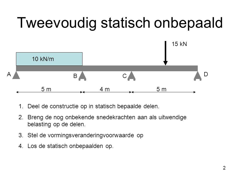 2 Tweevoudig statisch onbepaald 5 m4 m5 m A BC D 15 kN 10 kN/m 1.Deel de constructie op in statisch bepaalde delen.