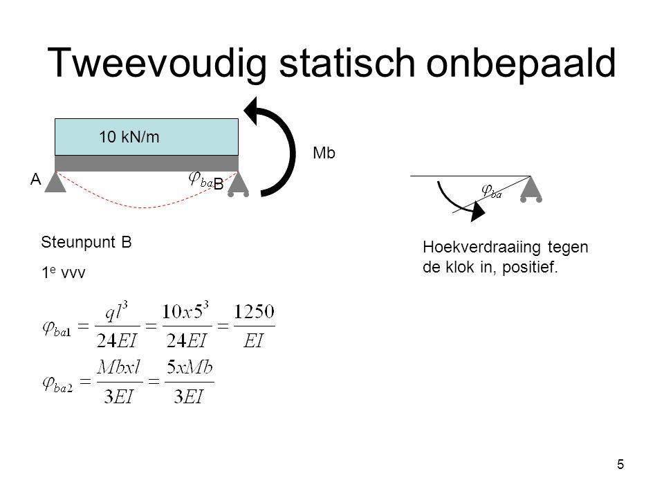 5 Tweevoudig statisch onbepaald A B 10 kN/m Mb Steunpunt B 1 e vvv Hoekverdraaiing tegen de klok in, positief.