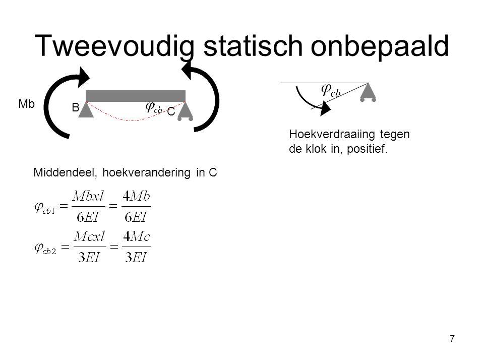 7 Tweevoudig statisch onbepaald C B Mb Hoekverdraaiing tegen de klok in, positief.