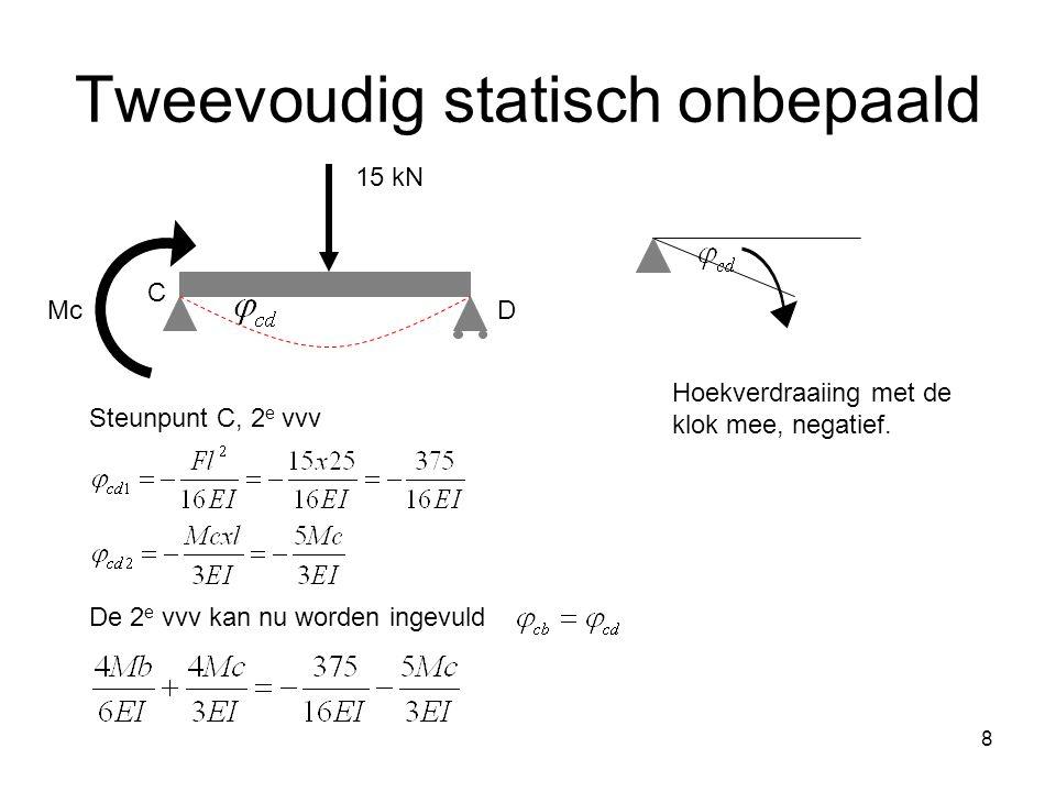 8 Tweevoudig statisch onbepaald D 15 kN Mc Hoekverdraaiing met de klok mee, negatief.