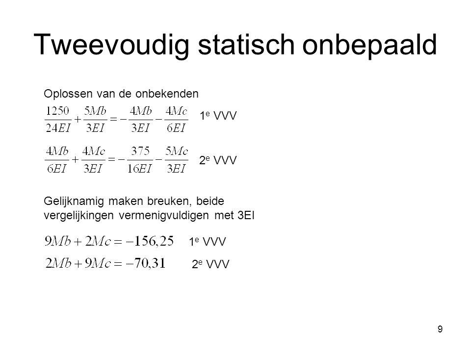 9 Tweevoudig statisch onbepaald Oplossen van de onbekenden Gelijknamig maken breuken, beide vergelijkingen vermenigvuldigen met 3EI 1 e VVV 2 e VVV 1 e VVV 2 e VVV