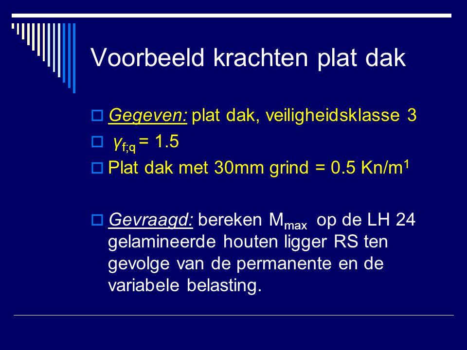 Voorbeeld krachten plat dak  Gegeven: plat dak, veiligheidsklasse 3  γ f;q = 1.5  Plat dak met 30mm grind = 0.5 Kn/m 1  Gevraagd: bereken M max op