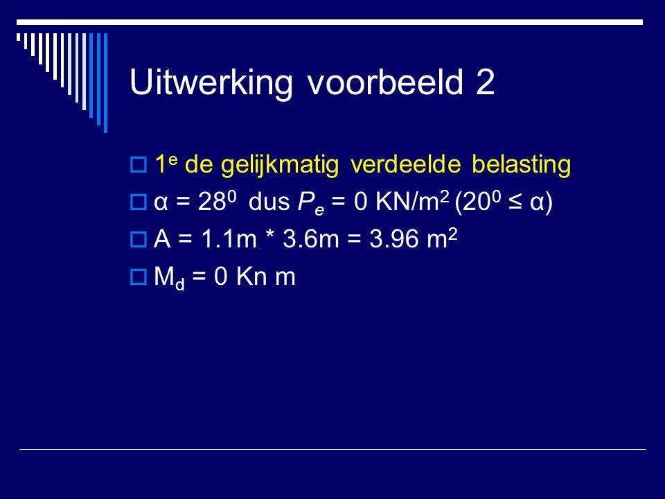 Uitwerking voorbeeld 2  1 e de gelijkmatig verdeelde belasting  α = 28 0 dus P e = 0 KN/m 2 (20 0 ≤ α)  A = 1.1m * 3.6m = 3.96 m 2  M d = 0 Kn m