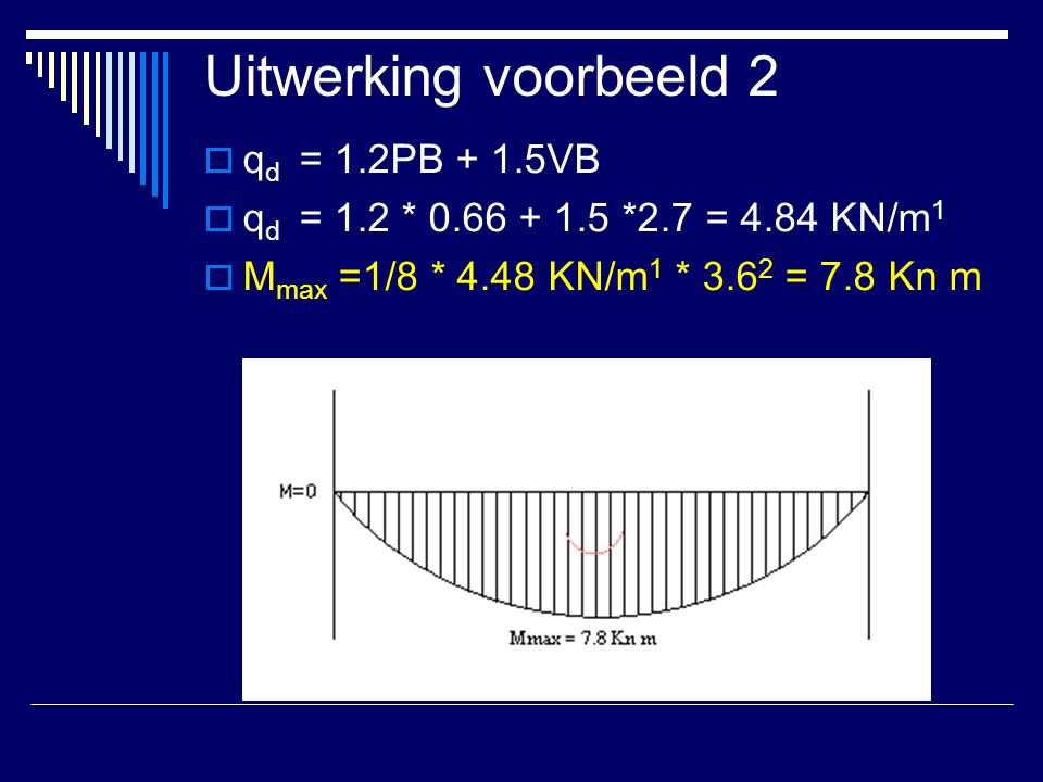 Uitwerking voorbeeld 2  q d = 1.2PB + 1.5VB  q d = 1.2 * 0.66 + 1.5 *2.7 = 4.84 KN/m 1  M max =1/8 * 4.48 KN/m 1 * 3.6 2 = 7.8 Kn m
