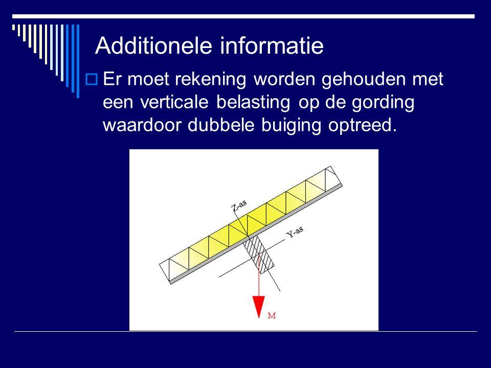 Additionele informatie  Er moet rekening worden gehouden met een verticale belasting op de gording waardoor dubbele buiging optreed.