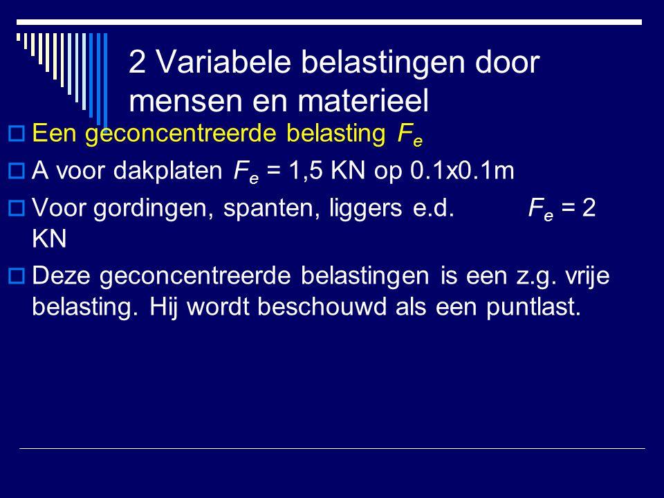 2 Variabele belastingen door mensen en materieel  Een geconcentreerde belasting F e  A voor dakplaten F e = 1,5 KN op 0.1x0.1m  Voor gordingen, spa