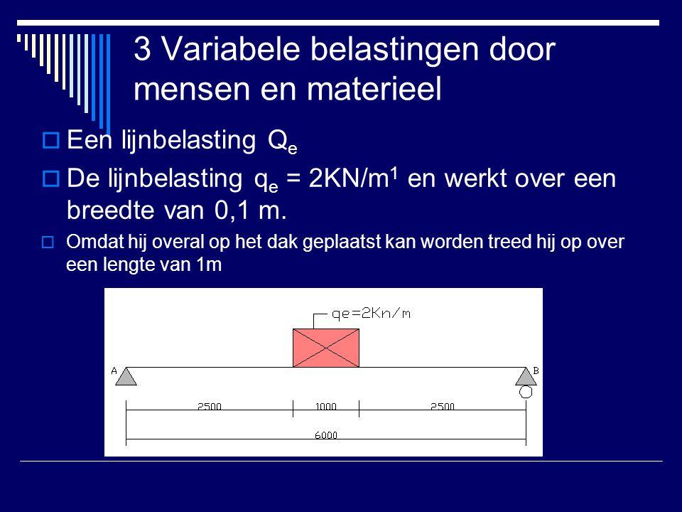 3 Variabele belastingen door mensen en materieel  Een lijnbelasting Q e  De lijnbelasting q e = 2KN/m 1 en werkt over een breedte van 0,1 m.  Omdat