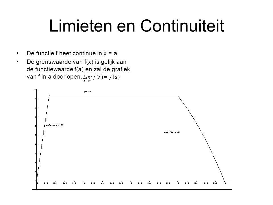 Limieten en Continuiteit De functie f heet continue in x = a De grenswaarde van f(x) is gelijk aan de functiewaarde f(a) en zal de grafiek van f in a
