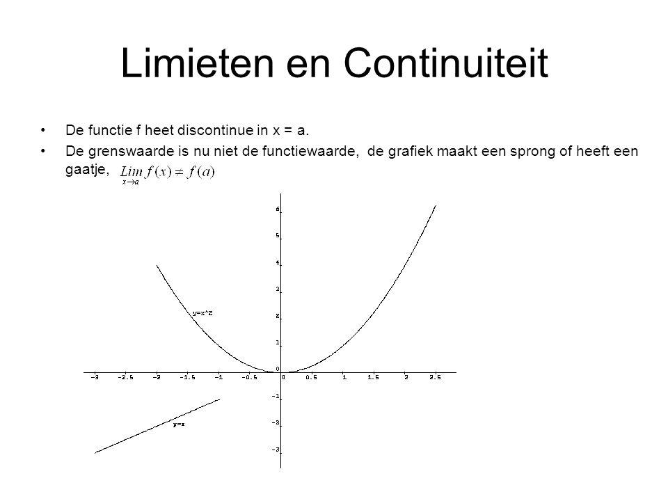 Limieten en Continuiteit De functie f heet discontinue in x = a. De grenswaarde is nu niet de functiewaarde, de grafiek maakt een sprong of heeft een