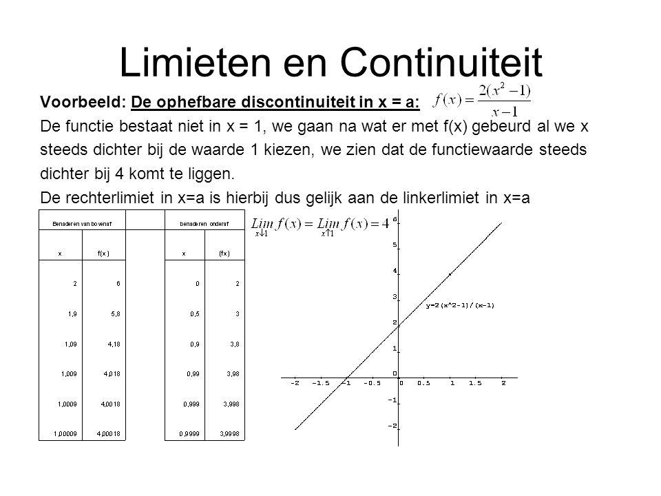 Limieten en Continuiteit Voorbeeld: De ophefbare discontinuiteit in x = a: De functie bestaat niet in x = 1, we gaan na wat er met f(x) gebeurd al we