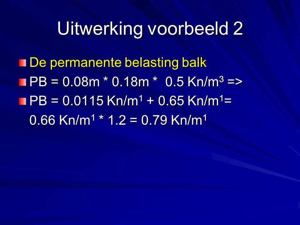 Uitwerking voorbeeld 2 De permanente belasting balk PB = 0.08m * 0.18m * 0.5 Kn/m 3 => PB = 0.0115 Kn/m 1 + 0.65 Kn/m 1 = 0.66 Kn/m 1 * 1.2 = 0.79 Kn/
