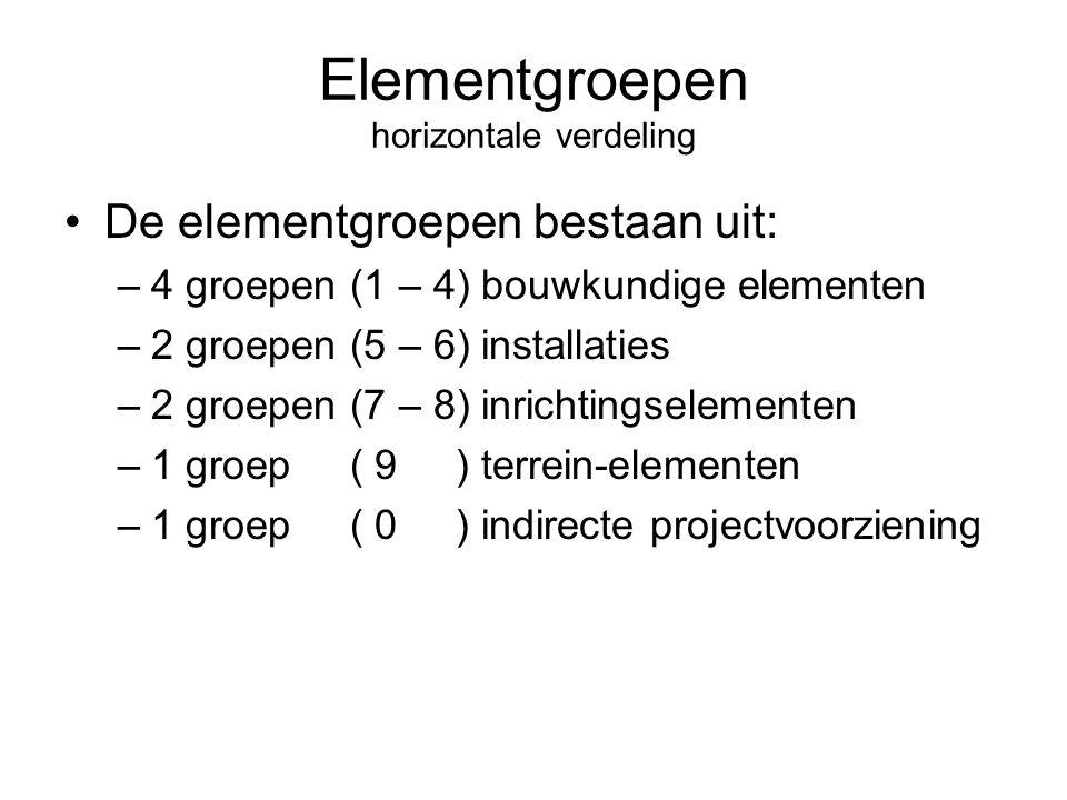 Elementgroepen horizontale verdeling De elementgroepen bestaan uit: –4 groepen (1 – 4) bouwkundige elementen –2 groepen (5 – 6) installaties –2 groepen (7 – 8) inrichtingselementen –1 groep ( 9 ) terrein-elementen –1 groep ( 0 ) indirecte projectvoorziening