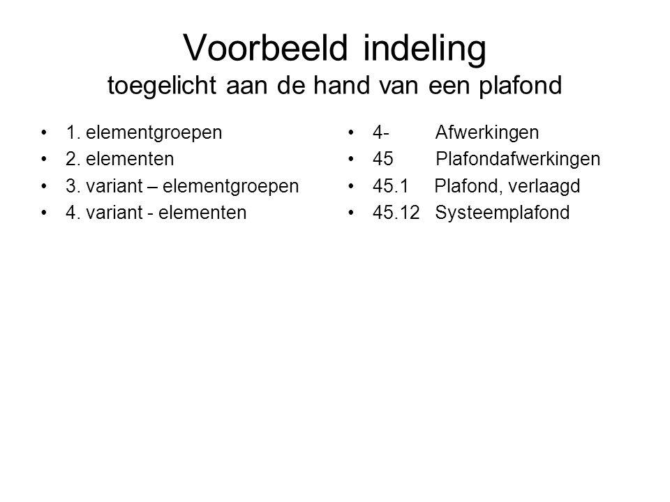 Voorbeeld indeling toegelicht aan de hand van een plafond 1. elementgroepen 2. elementen 3. variant – elementgroepen 4. variant - elementen 4- Afwerki