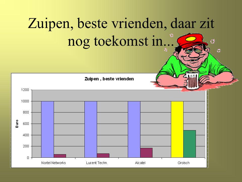Voor meer plezier gaat u naar: www.more-fun.nl De site voor humor !