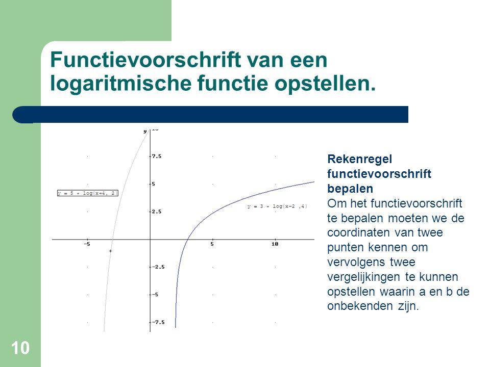 10 Functievoorschrift van een logaritmische functie opstellen. Rekenregel functievoorschrift bepalen Om het functievoorschrift te bepalen moeten we de