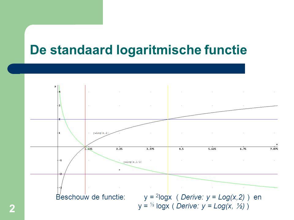 2 De standaard logaritmische functie Beschouw de functie:y = 2 logx ( Derive: y = Log(x,2) ) en y = ½ logx ( Derive: y = Log(x, ½) )