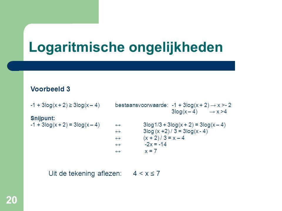 20 Logaritmische ongelijkheden Voorbeeld 3 -1 + 3log(x + 2) ≥ 3log(x – 4)bestaansvoorwaarde: -1 + 3log(x + 2) → x >- 2 3log(x – 4) → x >4 Snijpunt: -1