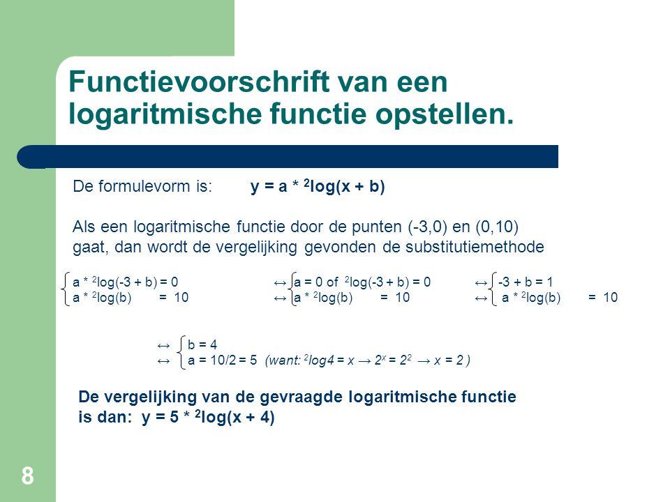 8 Functievoorschrift van een logaritmische functie opstellen. De formulevorm is: y = a * 2 log(x + b) Als een logaritmische functie door de punten (-3
