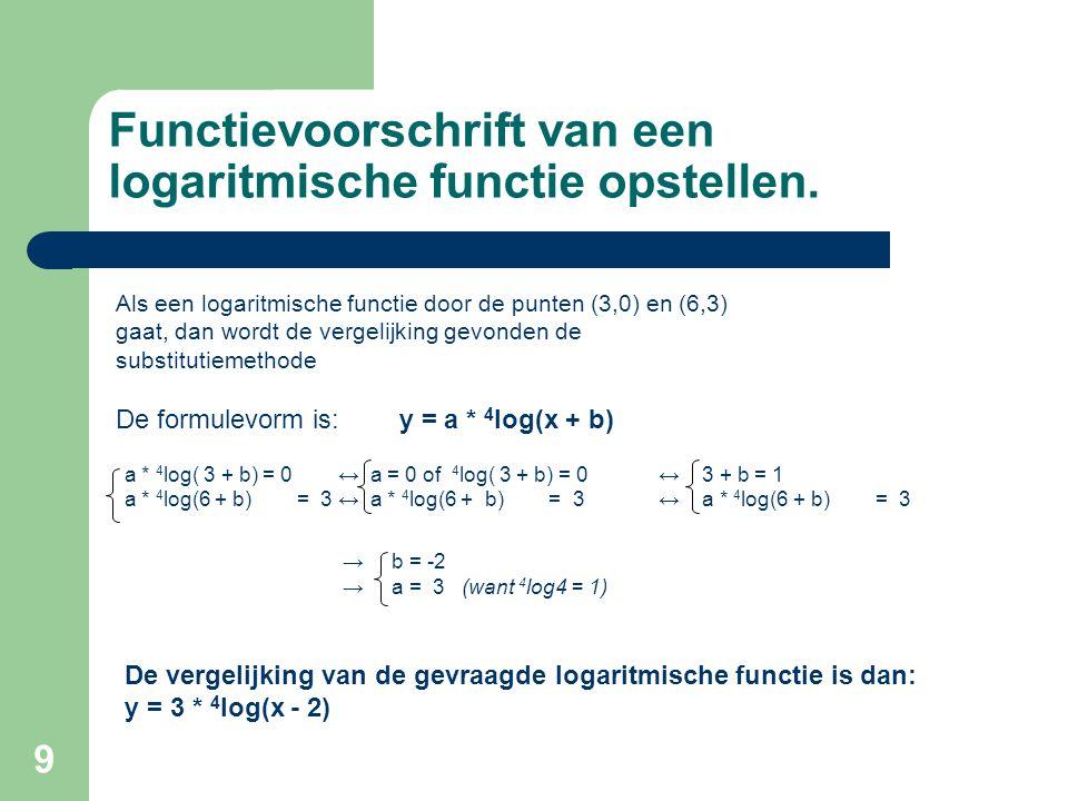 9 Functievoorschrift van een logaritmische functie opstellen. Als een logaritmische functie door de punten (3,0) en (6,3) gaat, dan wordt de vergelijk