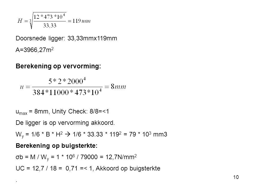 10 Doorsnede ligger: 33,33mmx119mm A=3966,27m 2 Berekening op vervorming: u max = 8mm, Unity Check: 8/8=<1 De ligger is op vervorming akkoord.