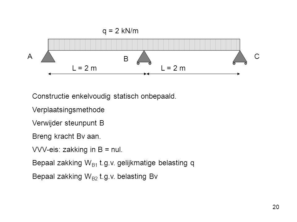 20 q = 2 kN/m L = 2 m Constructie enkelvoudig statisch onbepaald.