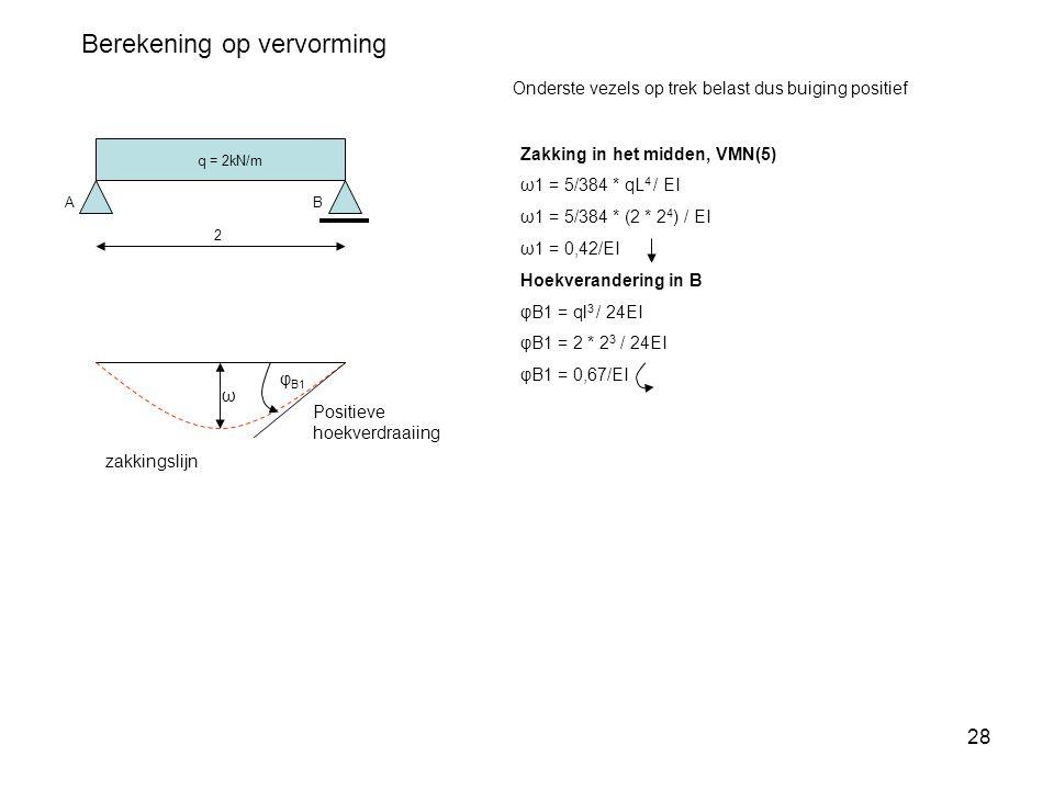 28 q = 2kN/m AB 2 Zakking in het midden, VMN(5) ω1 = 5/384 * qL 4 / EI ω1 = 5/384 * (2 * 2 4 ) / EI ω1 = 0,42/EI Hoekverandering in B φB1 = ql 3 / 24EI φB1 = 2 * 2 3 / 24EI φB1 = 0,67/EI Onderste vezels op trek belast dus buiging positief zakkingslijn ω Berekening op vervorming φ B1 Positieve hoekverdraaiing