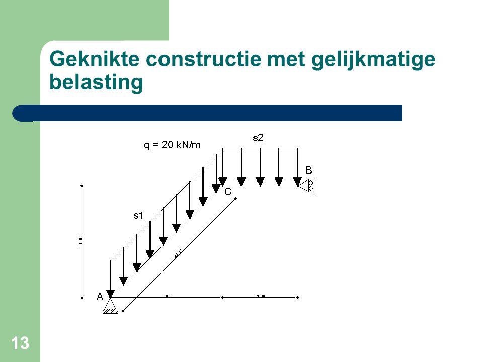13 Geknikte constructie met gelijkmatige belasting