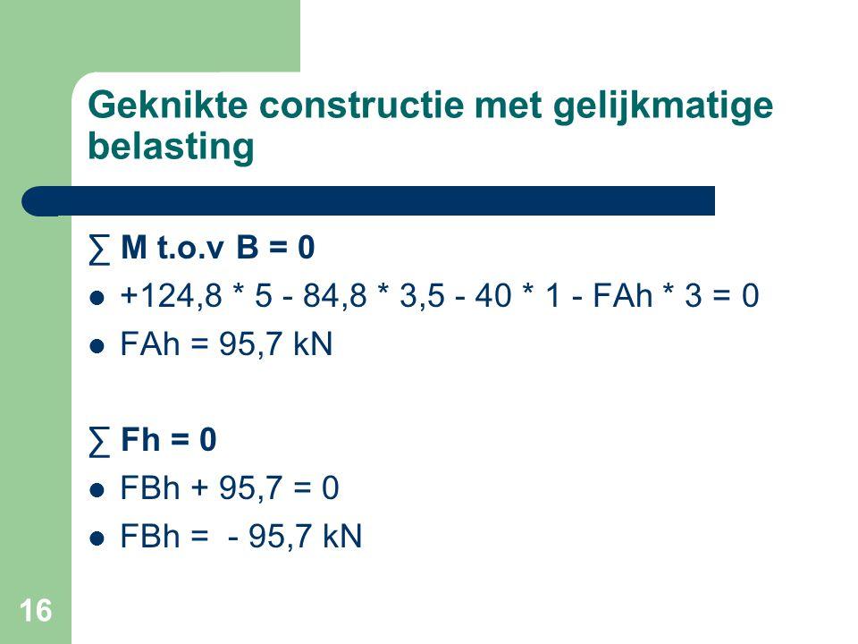 16 Geknikte constructie met gelijkmatige belasting ∑ M t.o.v B = 0 +124,8 * 5 - 84,8 * 3,5 - 40 * 1 - FAh * 3 = 0 FAh = 95,7 kN ∑ Fh = 0 FBh + 95,7 =