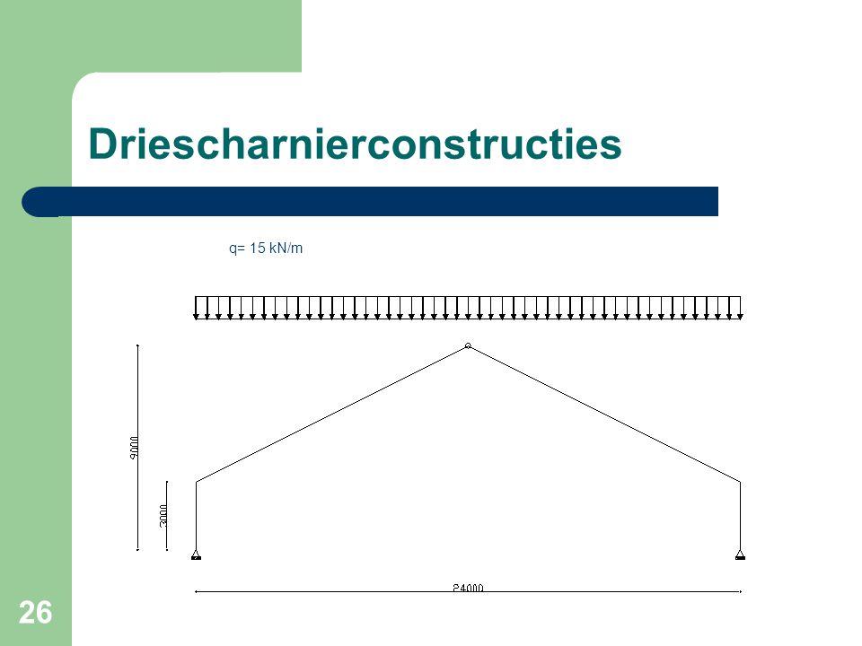 26 Driescharnierconstructies q= 15 kN/m