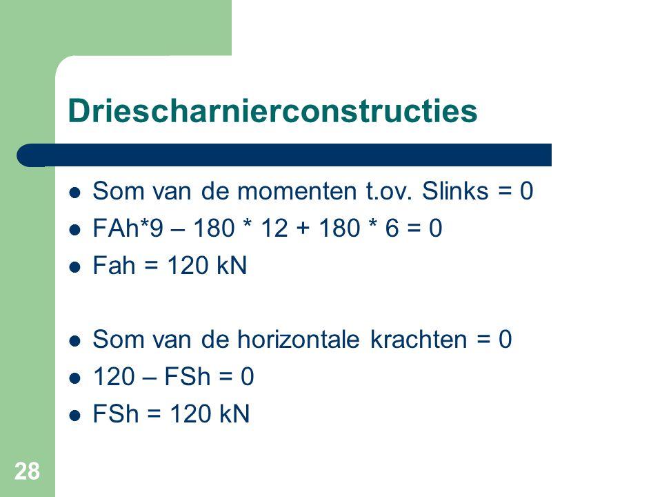 28 Driescharnierconstructies Som van de momenten t.ov. Slinks = 0 FAh*9 – 180 * 12 + 180 * 6 = 0 Fah = 120 kN Som van de horizontale krachten = 0 120