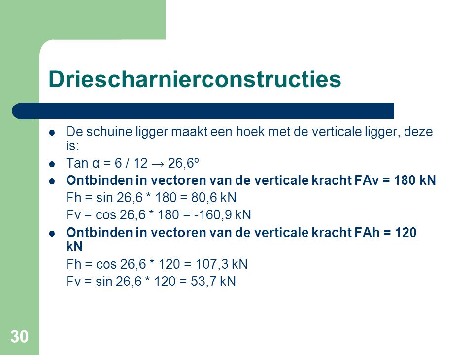 30 Driescharnierconstructies De schuine ligger maakt een hoek met de verticale ligger, deze is: Tan α = 6 / 12 → 26,6º Ontbinden in vectoren van de ve