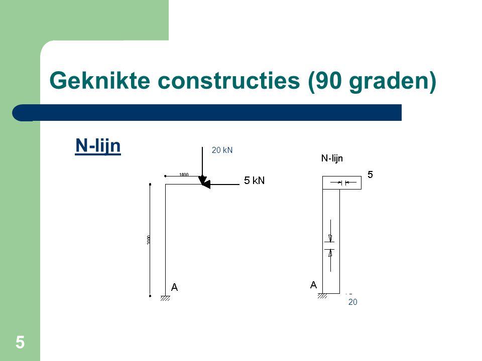 5 Geknikte constructies (90 graden) N-lijn 20 kN 20