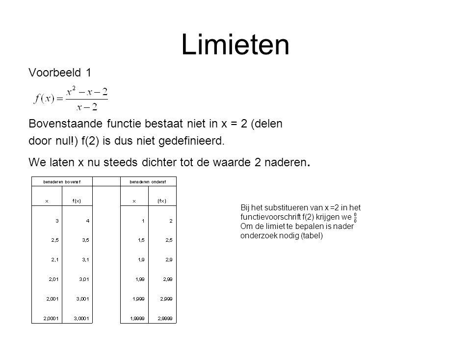Limieten Voorbeeld 1 Bovenstaande functie bestaat niet in x = 2 (delen door nul!) f(2) is dus niet gedefinieerd.