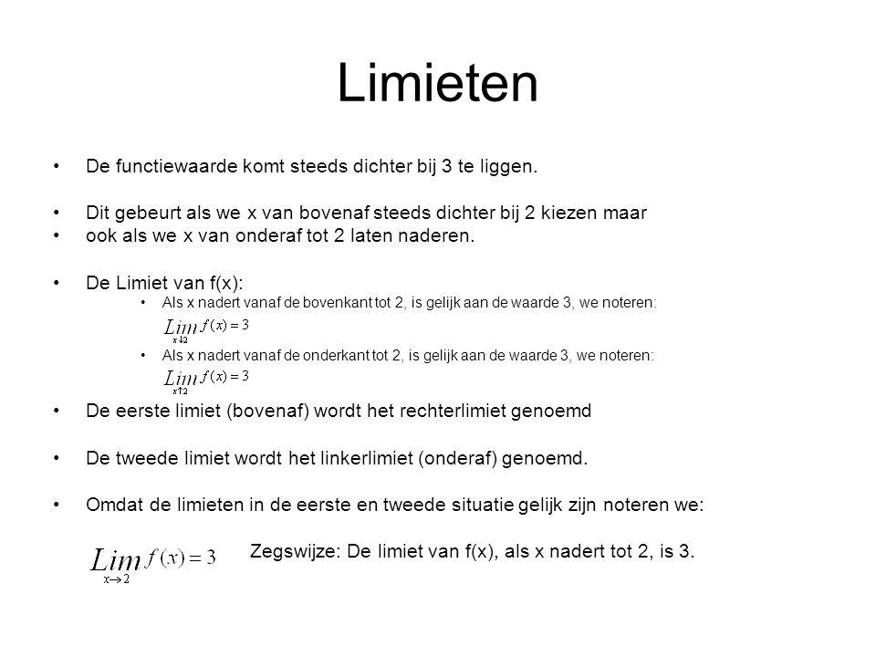 Limieten De functiewaarde komt steeds dichter bij 3 te liggen.