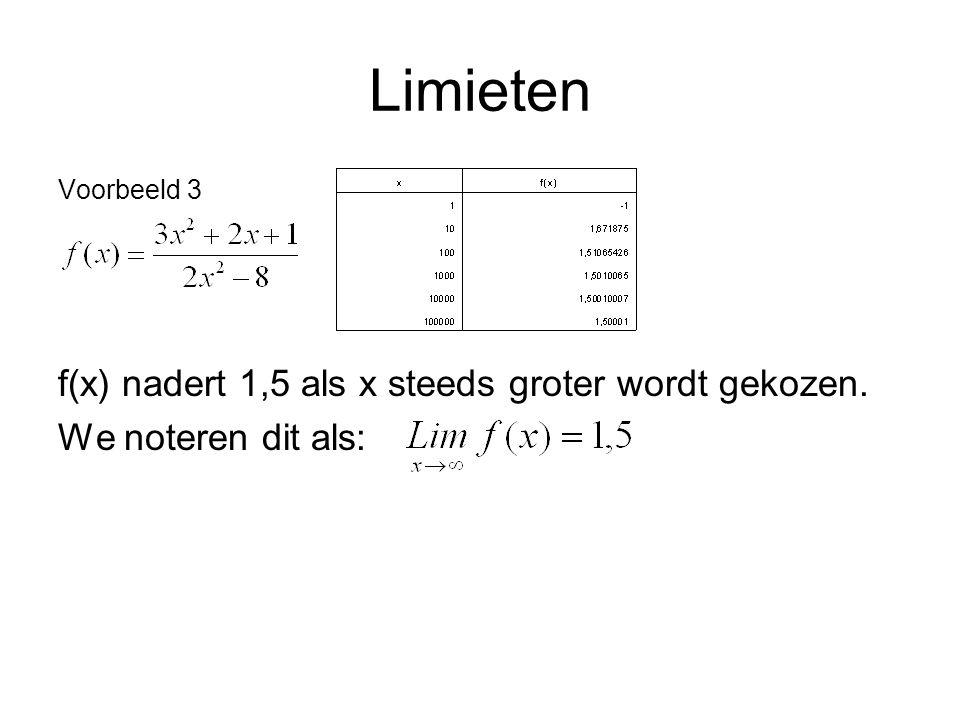 Limieten Wanneer x vanaf links of vanaf rechts tot a nadert en f(x) nadert daarbij tot L, dan schrijven we: Altijd geldt: Is daarentegen, door welke oorzaak dan ook, Dan zeggen we dat de Limiet niet bestaat.